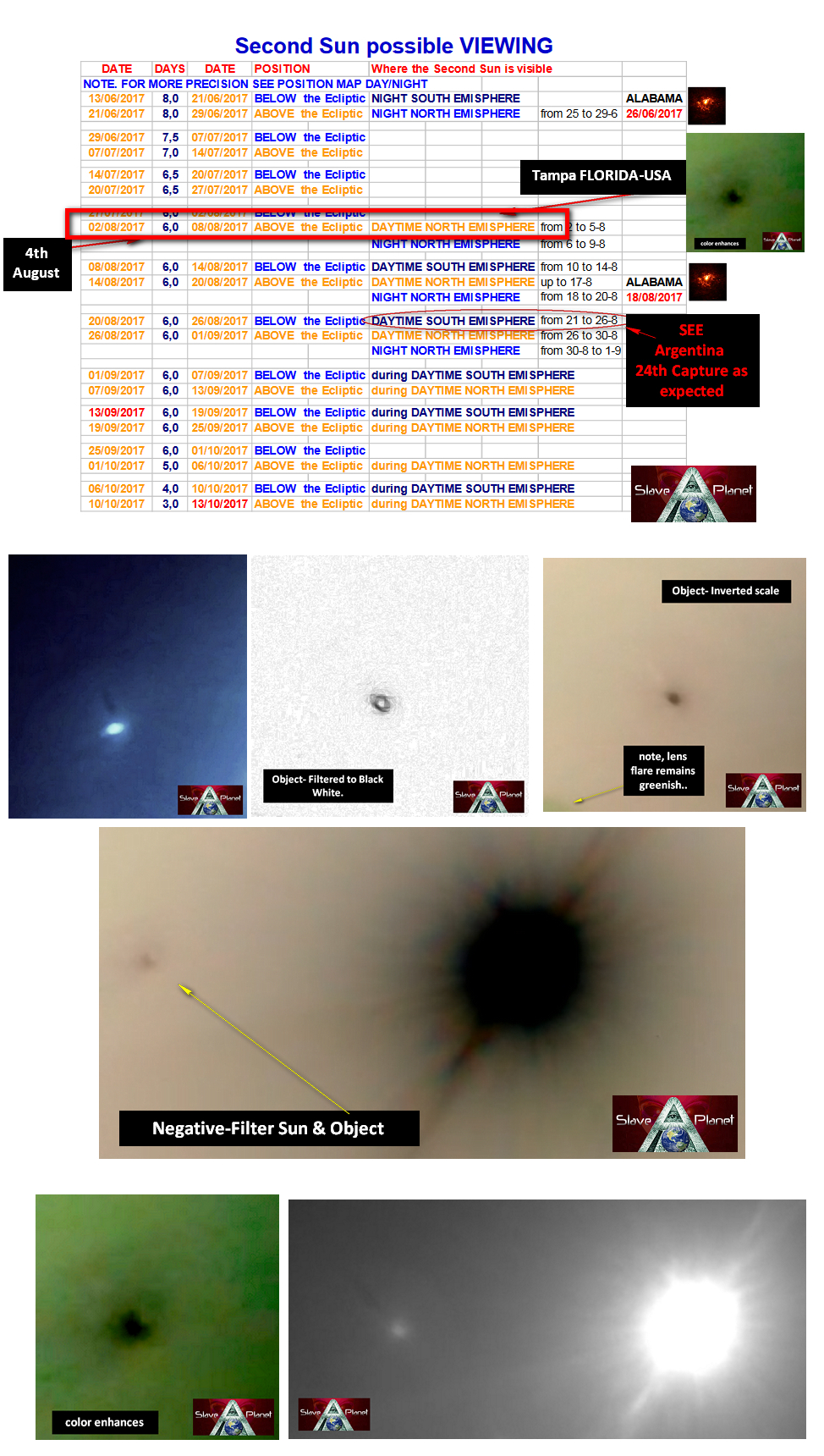 Nibiru Planet X SS Capture August2017 We Check this out