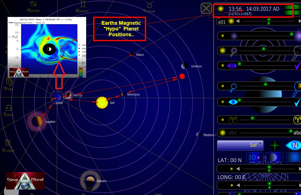 Earth Planet X Nibiru 2nd Sun Update Information & Connecting Clues