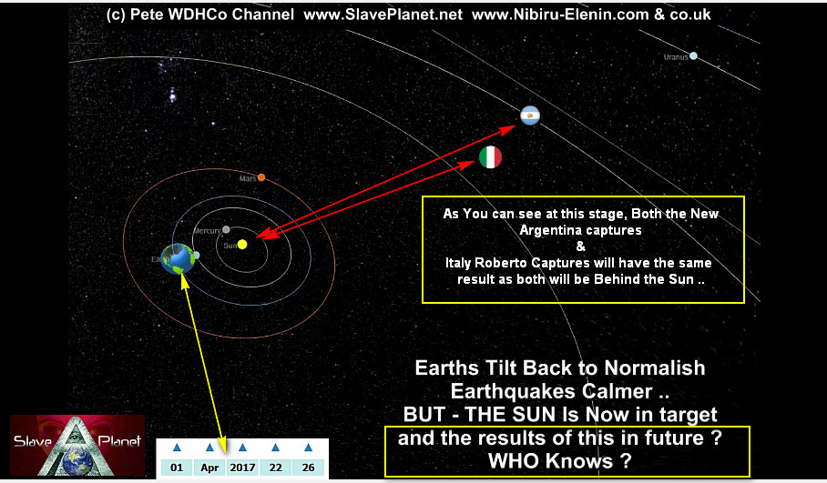 Planet X Nibiru 2nd SUN The ENTRY Data in 3d Model Update2017