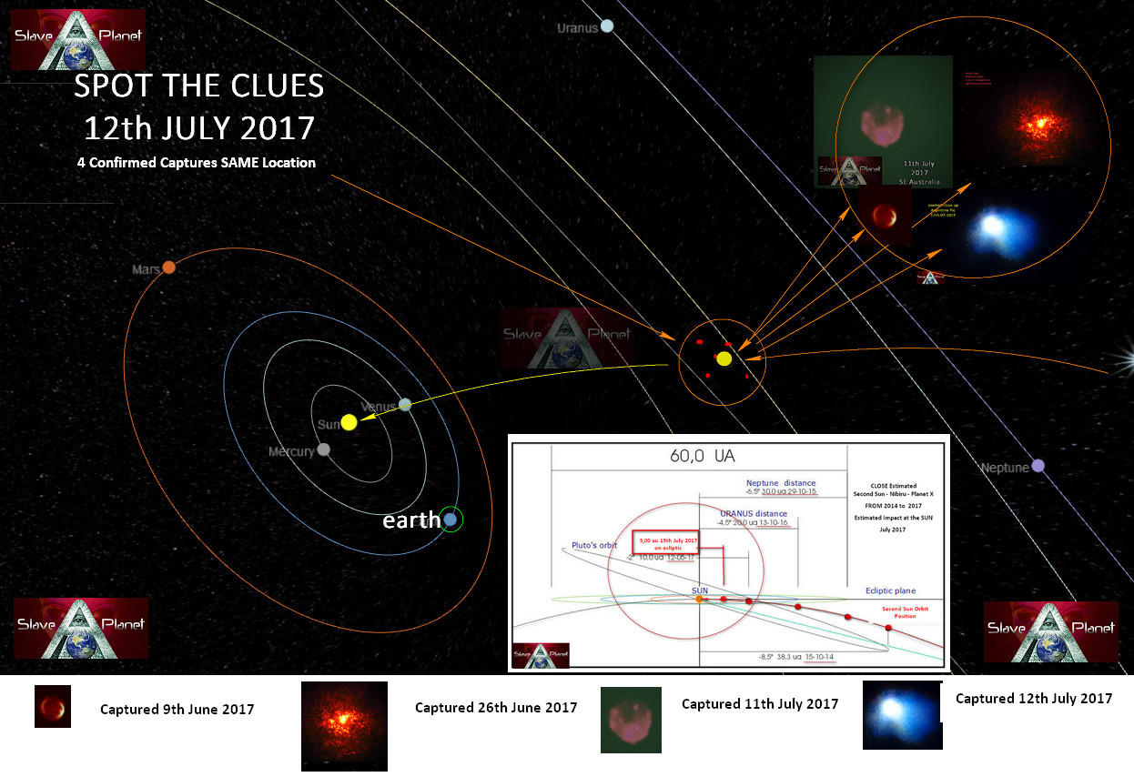 PLANET X NIBIRU 2017 Captures Becky Lewis Nibiru System Capture CONNECTS FINAL DOTS5